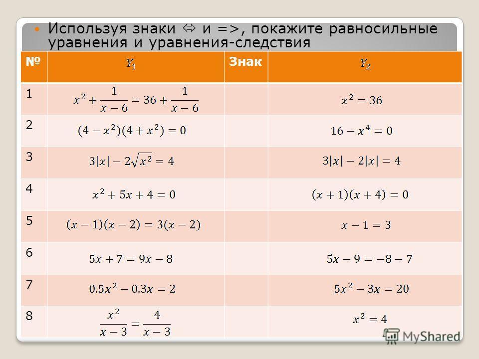 Используя знаки и =>, покажите равносильные уравнения и уравнения-следствия Знак 1 2 3 4 5 6 7 8