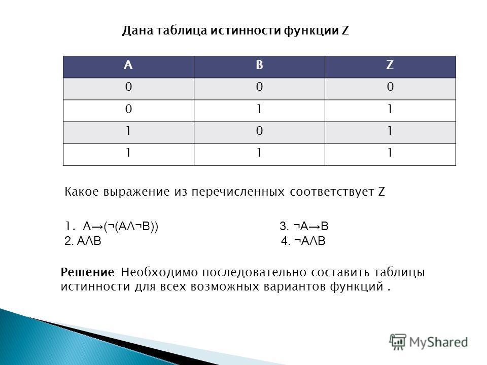 Дана таблица истинности функции Z ABZ 000 011 101 111 Какое выражение из перечисленных соответствует Z 1.A (¬(AΛ¬B)) 3. ¬AB 2. AΛB 4. ¬AΛB Решение: Необходимо последовательно составить таблицы истинности для всех возможных вариантов функций.