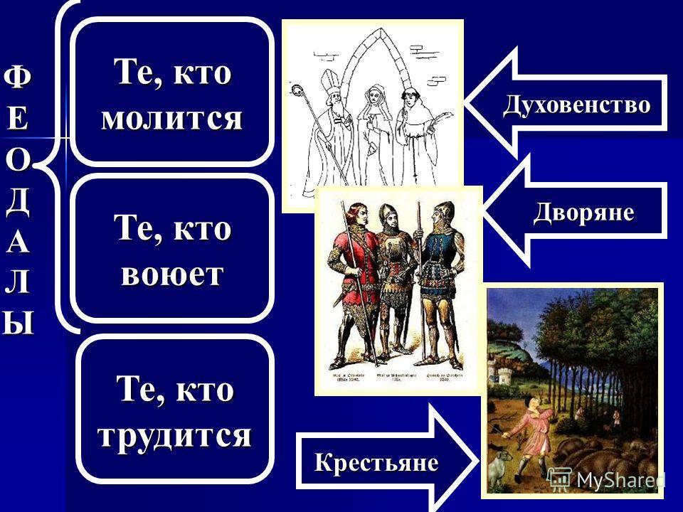 Те, кто молится Те, кто воюет Те, кто трудится Духовенство Дворяне Крестьяне ФЕОДАЛЫ