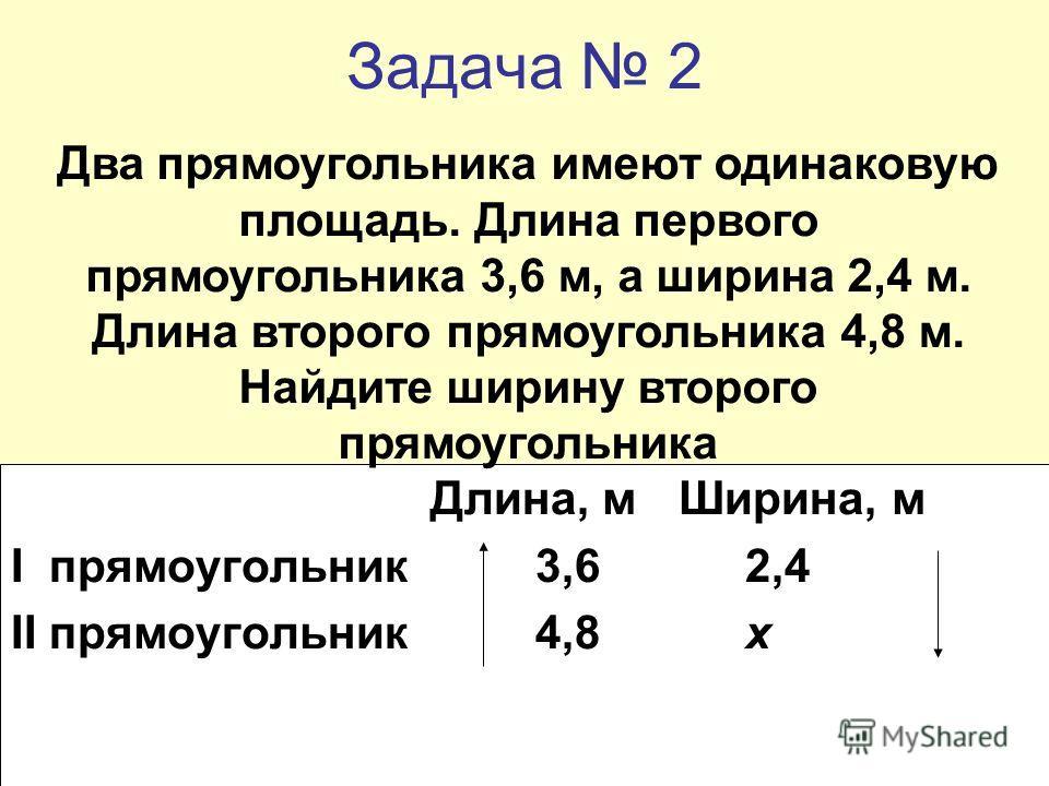 Задача 2 Длина, м Ширина, м I прямоугольник3,62,4 II прямоугольник4,8х Два прямоугольника имеют одинаковую площадь. Длина первого прямоугольника 3,6 м, а ширина 2,4 м. Длина второго прямоугольника 4,8 м. Найдите ширину второго прямоугольника