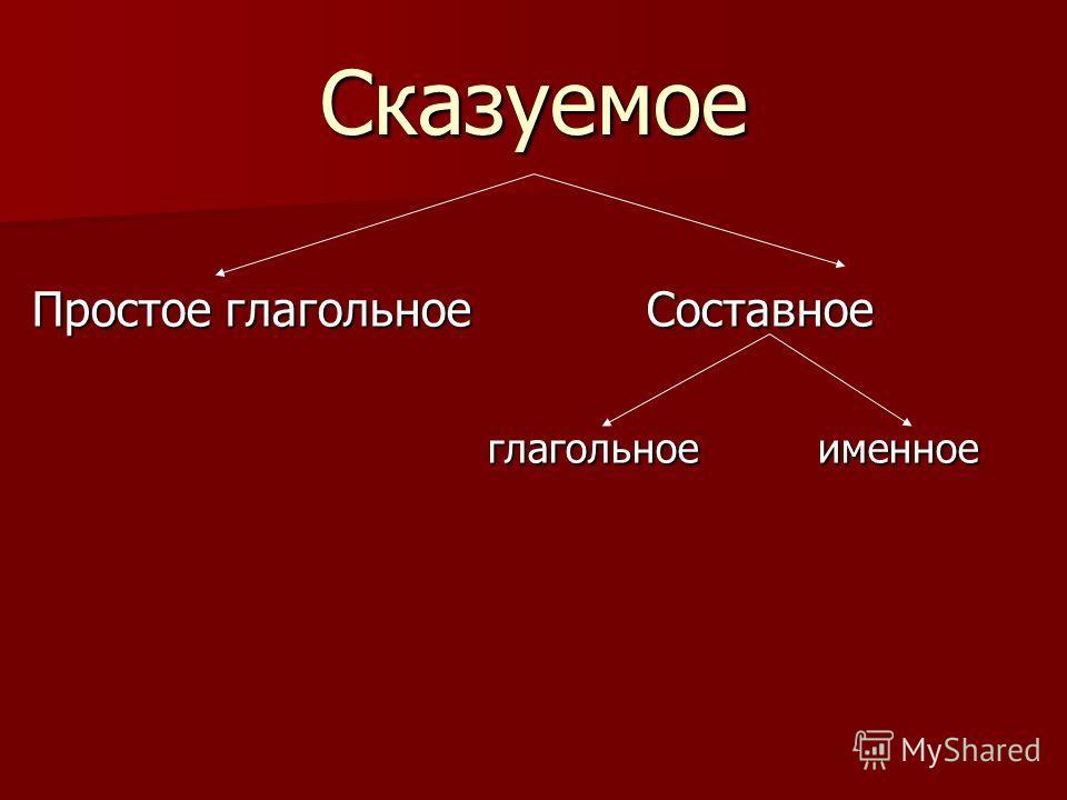 Сказуемое Простое глагольное Составное глагольное именное глагольное именное