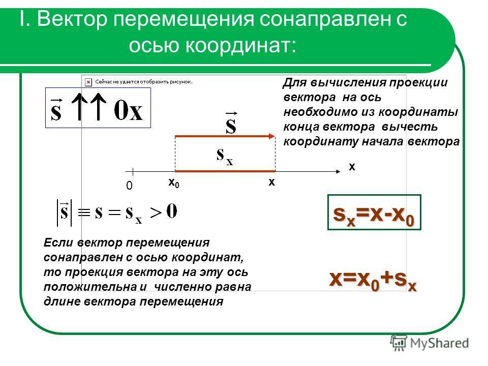 I. Вектор перемещения сонаправлен с осью координат: x 0 x0x0 x Если вектор перемещения сонаправлен с осью координат, то проекция вектора на эту ось положительна и численно равна длине вектора перемещения x=x 0 +s x s x =x-x 0 Для вычисления проекции