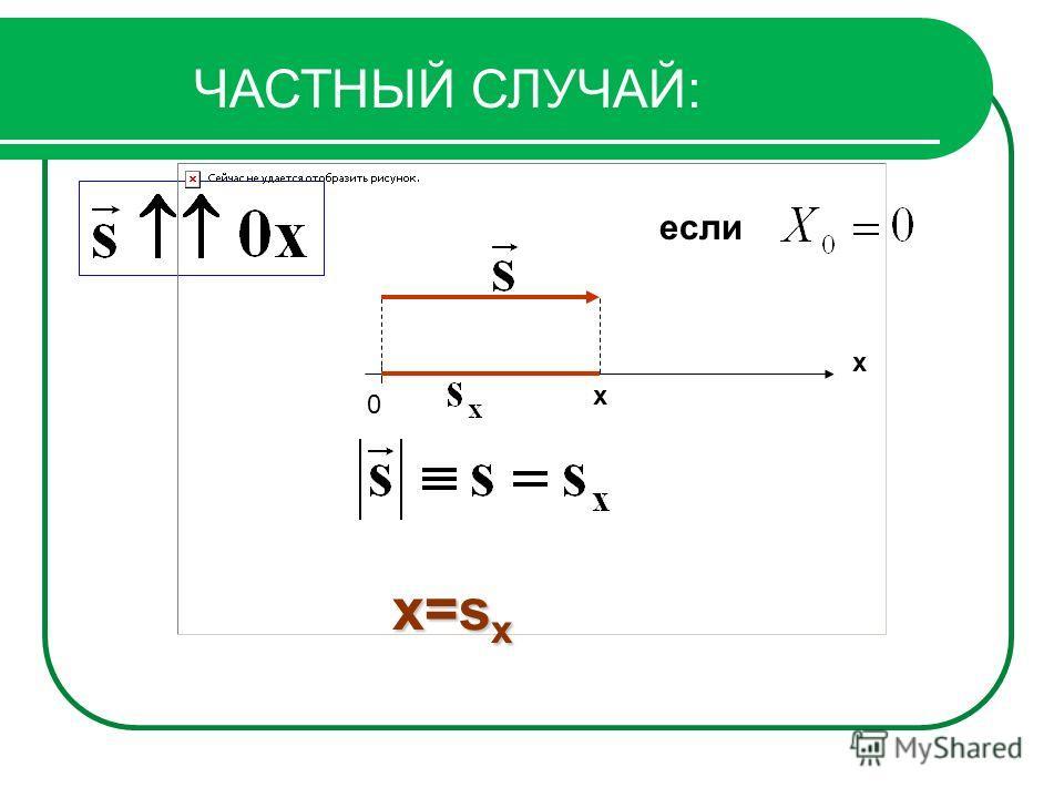 x 0 x x=s x ЧАСТНЫЙ СЛУЧАЙ: если