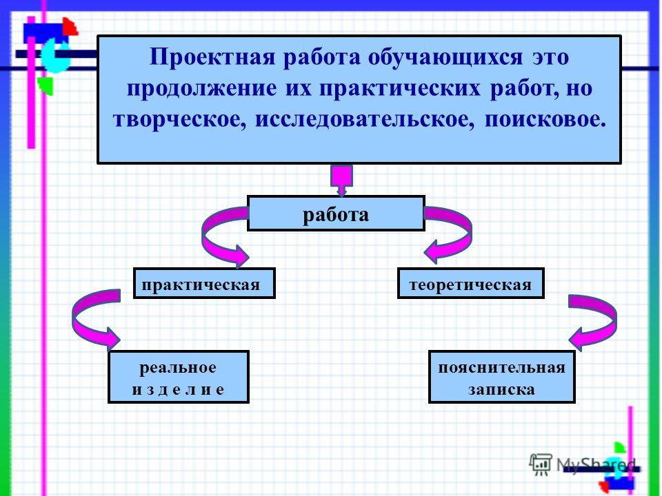 практическаятеоретическая работа пояснительная записка реальное и з д е л и е