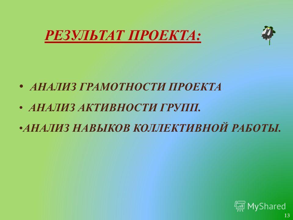 12 Учебные предметы Окружающий мир Русский язык Литература Изобразительное искусство