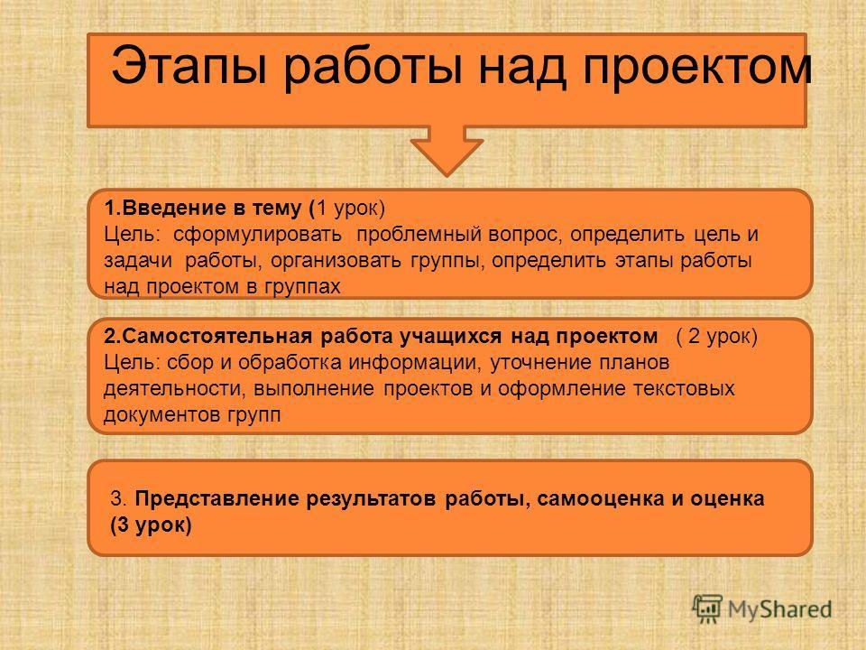 Этапы работы над проектом 1.Введение в тему (1 урок) Цель: сформулировать проблемный вопрос, определить цель и задачи работы, организовать группы, определить этапы работы над проектом в группах 2.Самостоятельная работа учащихся над проектом ( 2 урок)