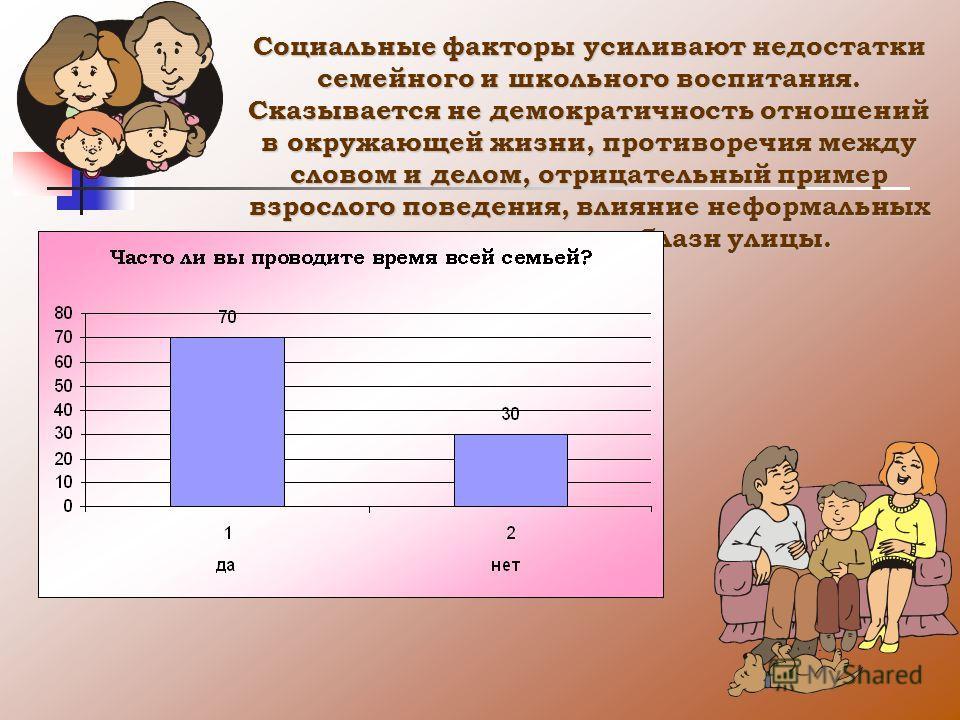 Социальные факторы усиливают недостатки семейного и школьного воспитания. Сказывается не демократичность отношений в окружающей жизни, противоречия между словом и делом, отрицательный пример взрослого поведения, влияние неформальных групп и лидеров,