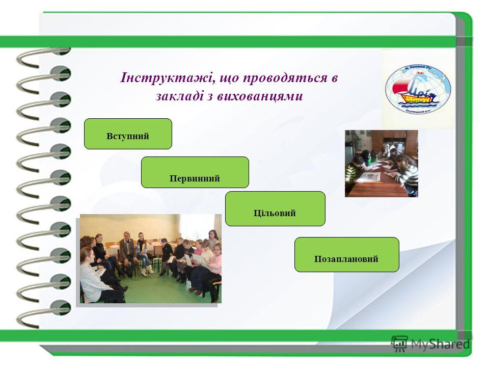 Інструктажі, що проводяться в закладі з вихованцями Вступний Первинний Цільовий Позаплановий