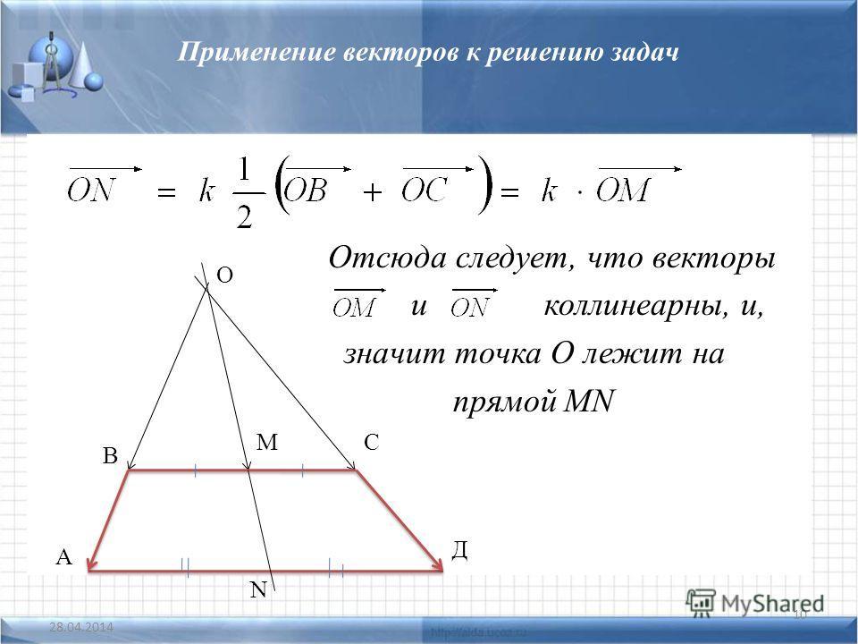 Применение векторов к решению задач Отсюда следует, что векторы и коллинеарны, и, значит точка О лежит на прямой MN 28.04.2014 10 О С Д N М В А