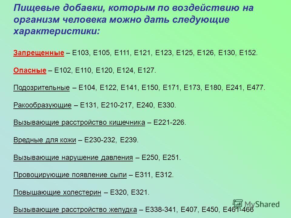 Пищевые добавки, которым по воздействию на организм человека можно дать следующие характеристики: Запрещенные – Е103, Е105, Е111, Е121, Е123, Е125, Е126, Е130, Е152. Опасные – Е102, Е110, Е120, Е124, Е127. Подозрительные – Е104, Е122, Е141, Е150, Е17