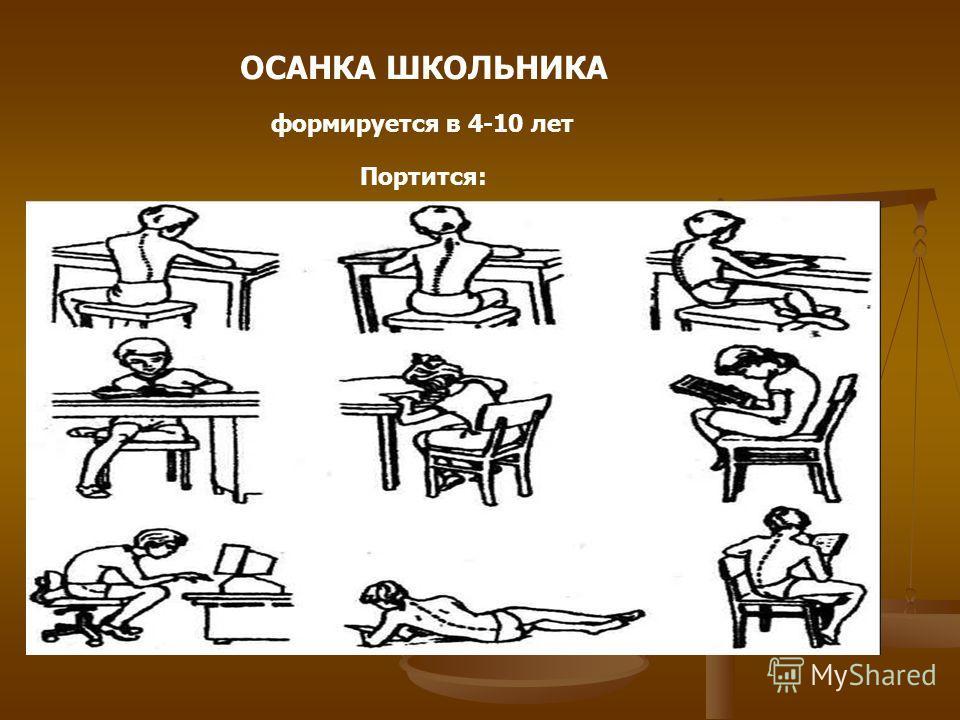ОСАНКА ШКОЛЬНИКА формируется в 4-10 лет Портится: