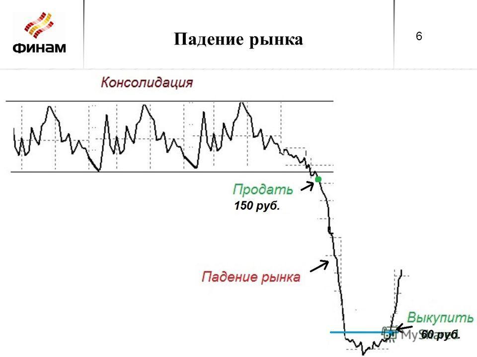 Падение рынка 6 6