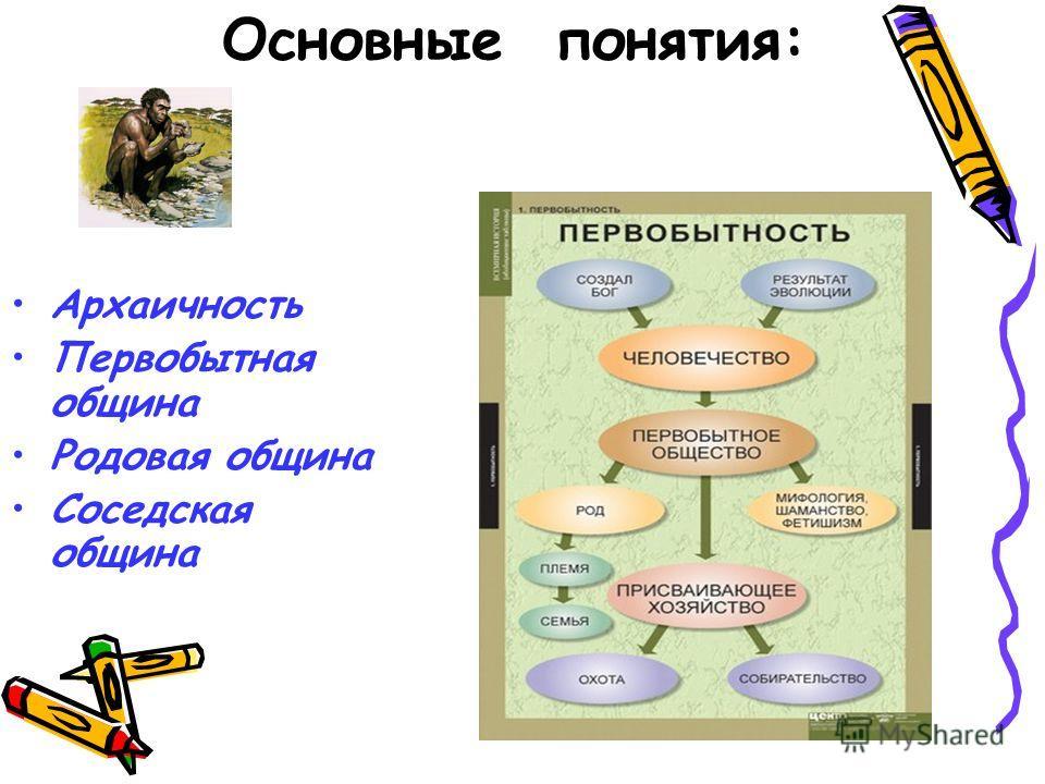 Основные понятия: Архаичность Первобытная община Родовая община Соседская община