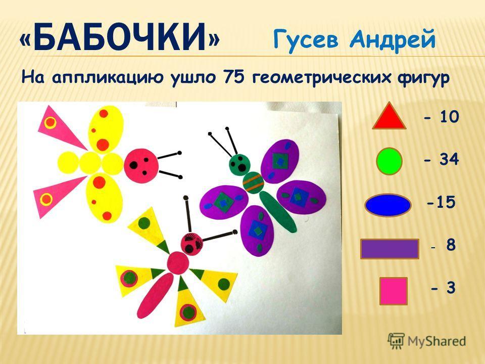 «РЫБКИ» На аппликацию ушло 180 геометрических фигур - 85 - 30 -12 - 5 - 1 - 3 Бодрова Анастасия