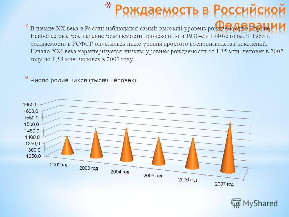 * В начале XX века в России наблюдался самый высокий уровень рождаемости в Европе. Наиболее быстрое падение рождаемости происходило в 1930-е и 1940-е годы. К 1965 г. рождаемость в РСФСР опустилась ниже уровня простого воспроизводства поколений. Начал