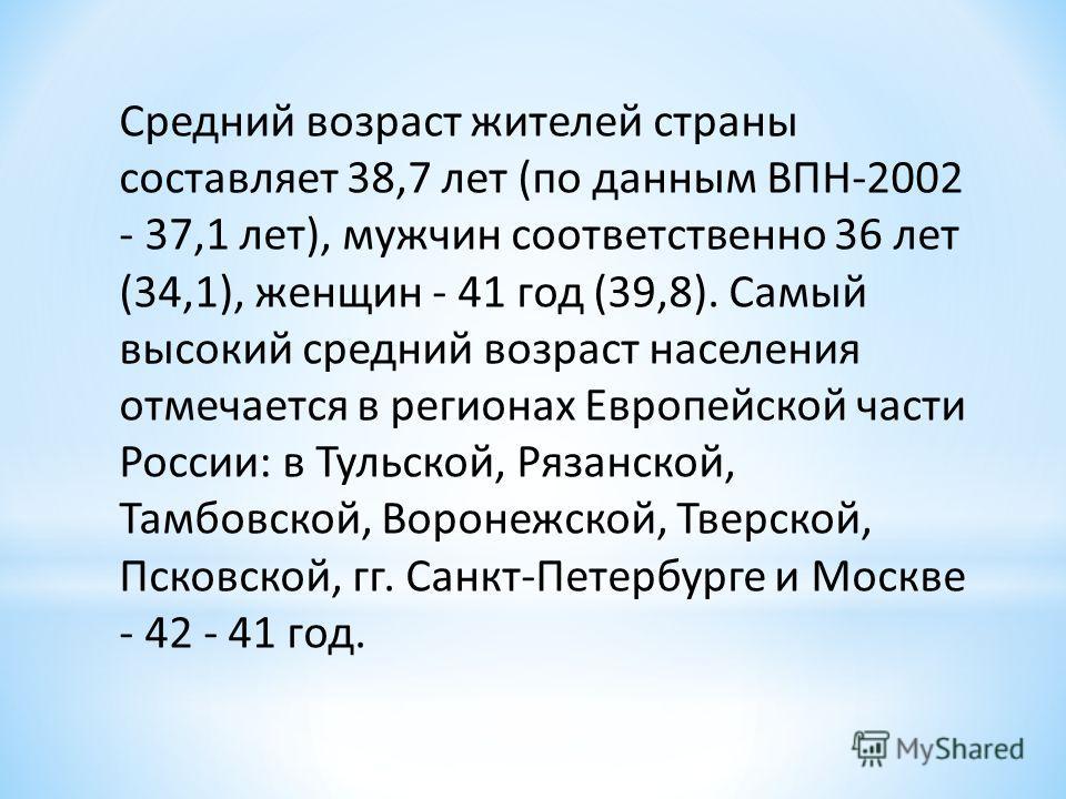 Средний возраст жителей страны составляет 38,7 лет (по данным ВПН-2002 - 37,1 лет), мужчин соответственно 36 лет (34,1), женщин - 41 год (39,8). Самый высокий средний возраст населения отмечается в регионах Европейской части России: в Тульской, Рязан
