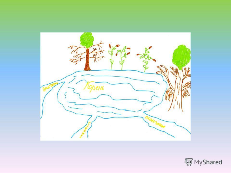 Давно это было. На одной волшебной поляне поселились корни. Они обладали удивительной способностью разрастаться. Когда корень разрастался, из него появлялись новые слова - веточки, и назвали их ОДНОКОРЕННЫМИ. А так они все были дети одного корня - па