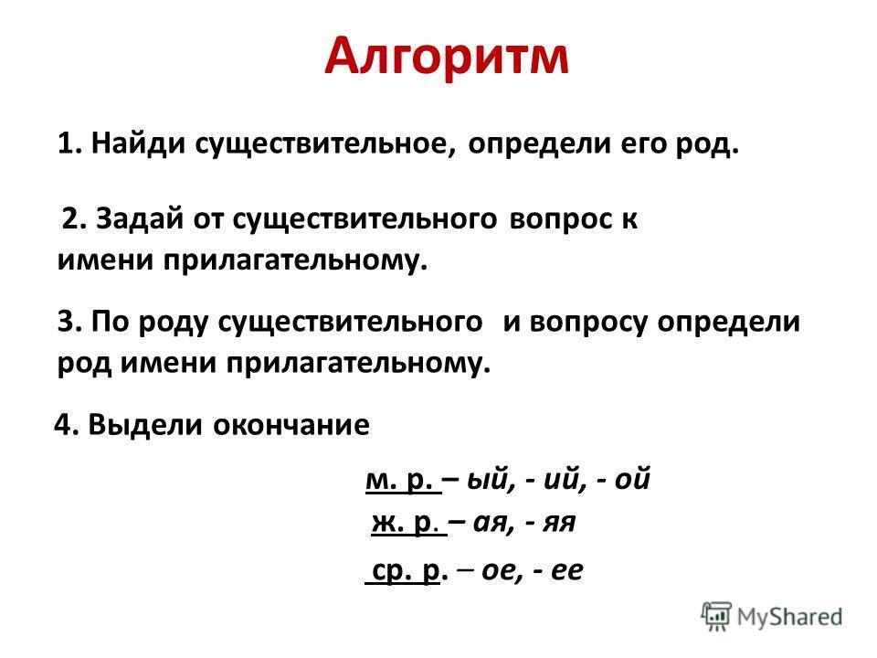 Алгоритм 1. Найди существительное, определи его род. 2. Задай от существительного вопрос к имени прилагательному. 3. По роду существительного и вопросу определи род имени прилагательному. 4. Выдели окончание м. р. – ый, - ий, - ой ж. р. – ая, - яя ср