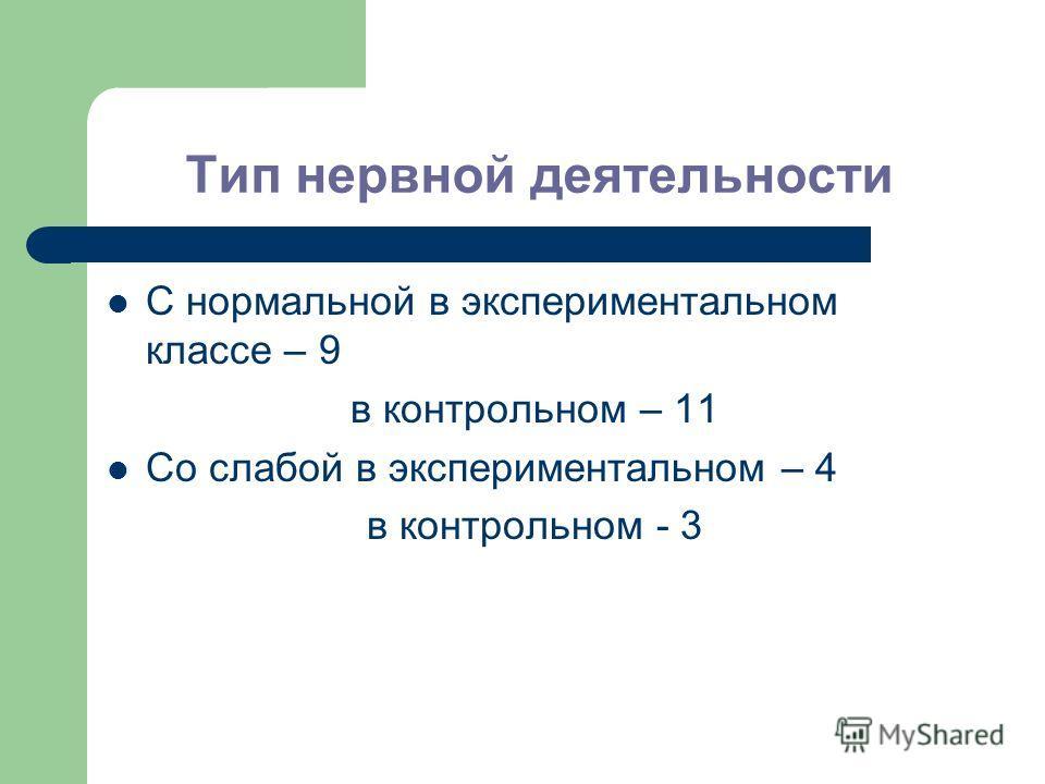 Тип нервной деятельности С нормальной в экспериментальном классе – 9 в контрольном – 11 Со слабой в экспериментальном – 4 в контрольном - 3