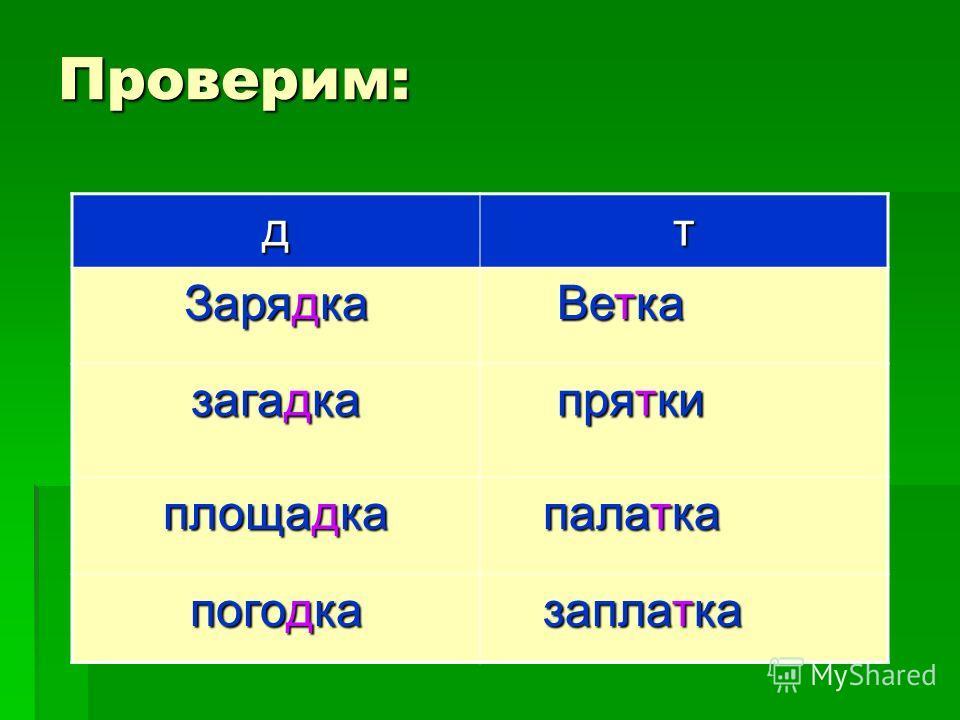 Используя приёмы проверки, вставь буквы и распредели в 2 столбика Заря.ка, ве.ка, площа.ка, пого.ка, пря.ки, пала.ка, запла.ка, зага.ка.