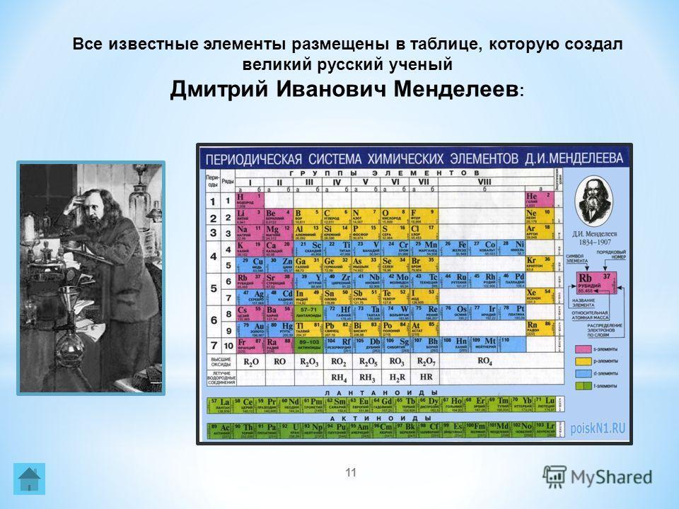 11 Все известные элементы размещены в таблице, которую создал великий русский ученый Дмитрий Иванович Менделеев :