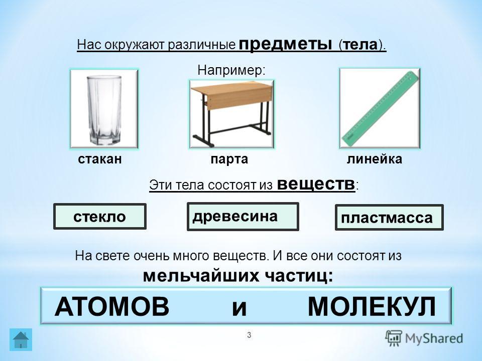 3 Нас окружают различные предметы ( тела ). Например: стакан парта линейка Эти тела состоят из веществ : стекло древесина пластмасса На свете очень много веществ. И все они состоят из мельчайших частиц: АТОМОВ и МОЛЕКУЛ