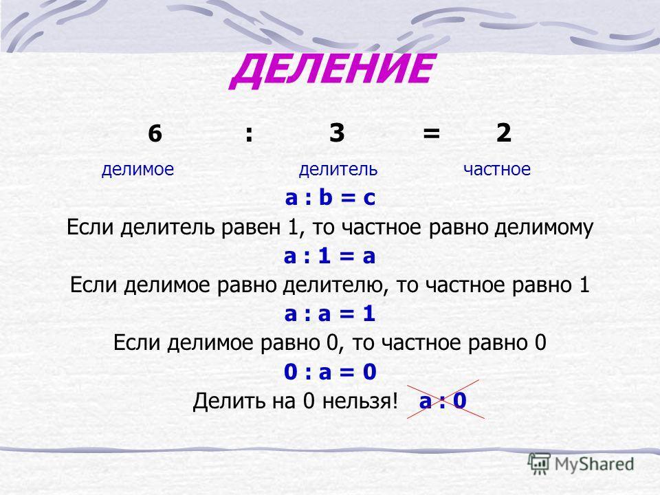 Проверка умножения - деление Если произведение двух чисел разделить на один из множителей, то получится другой множитель a b = c c : b = a c : a = b