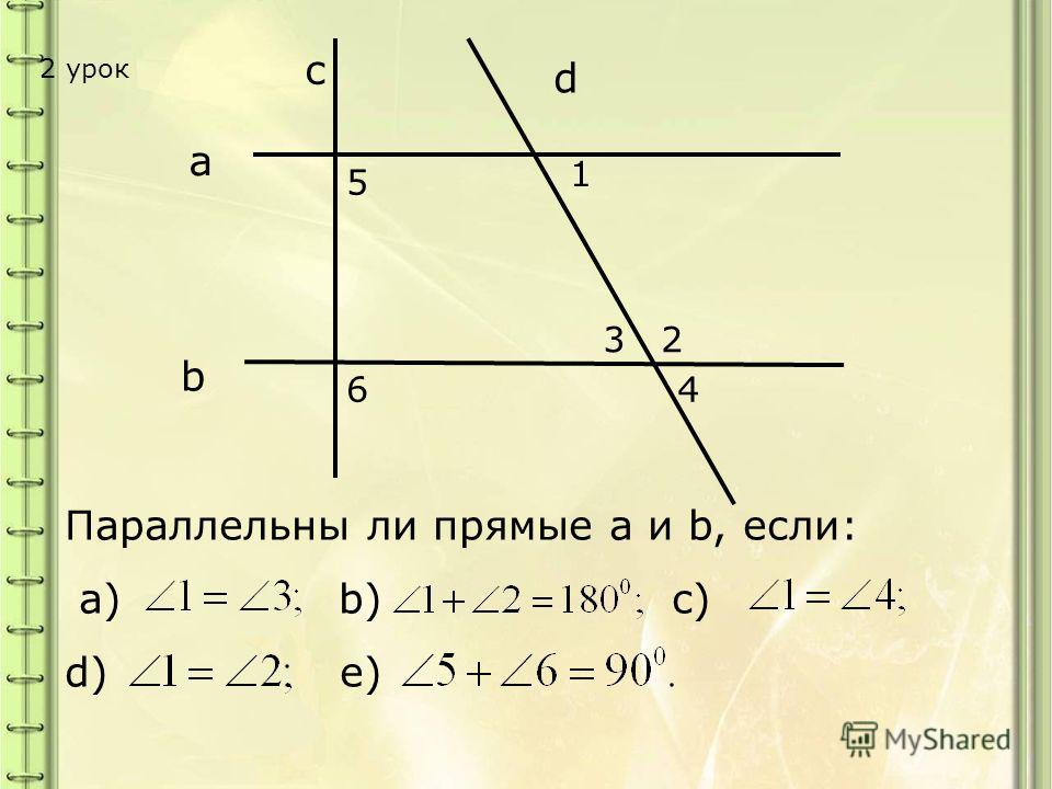 2 урок a b c d 1 23 46 5 Параллельны ли прямые a и b, если: a) b) c) d) e)