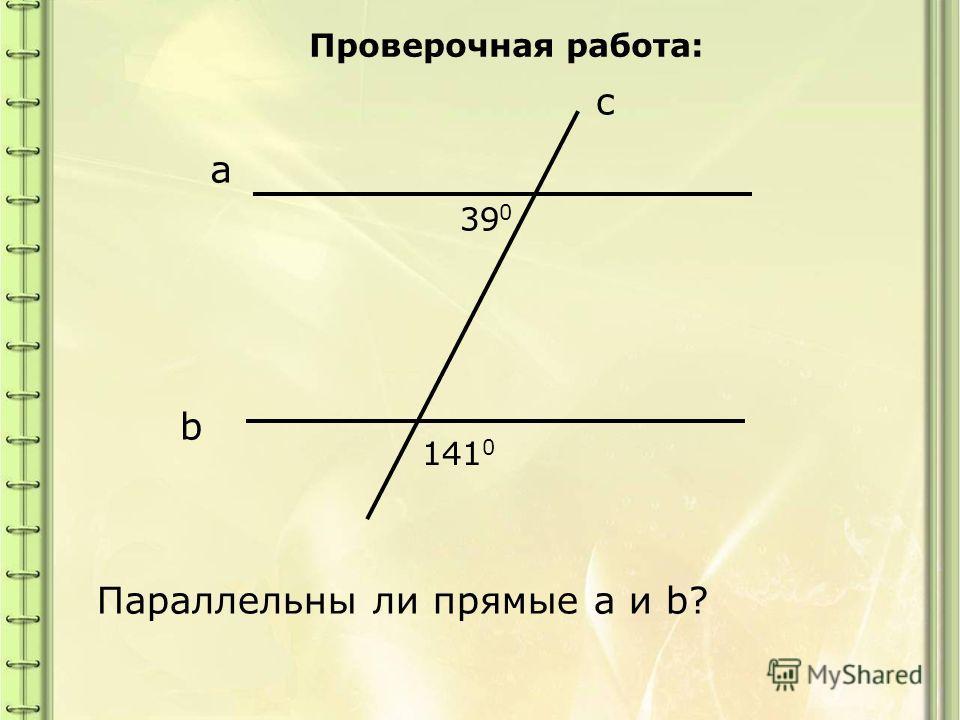 a b c 39 0 14101410 Параллельны ли прямые a и b? Проверочная работа: