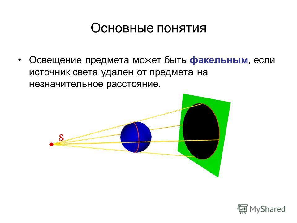 Основные понятия Освещение предмета может быть факельным, если источник света удален от предмета на незначительное расстояние.