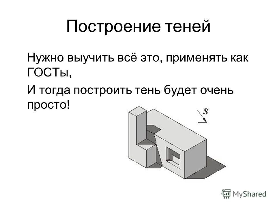 Нужно выучить всё это, применять как ГОСТы, И тогда построить тень будет очень просто!