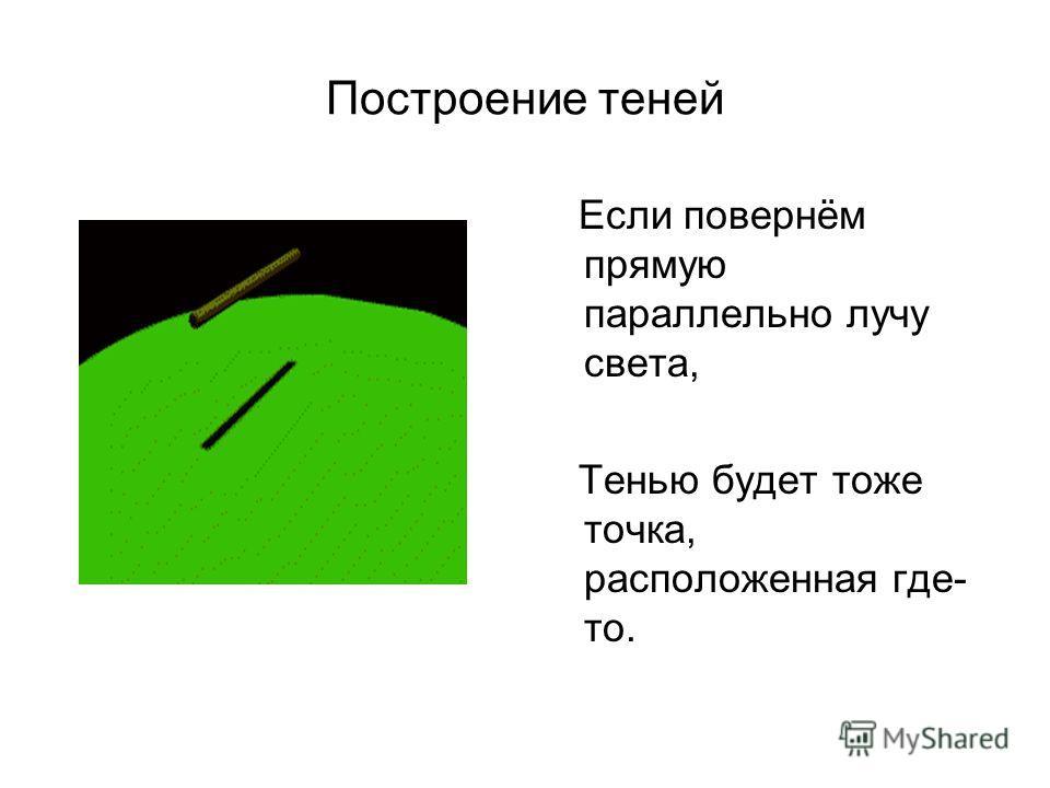 Построение теней Если повернём прямую параллельно лучу света, Тенью будет тоже точка, расположенная где- то.