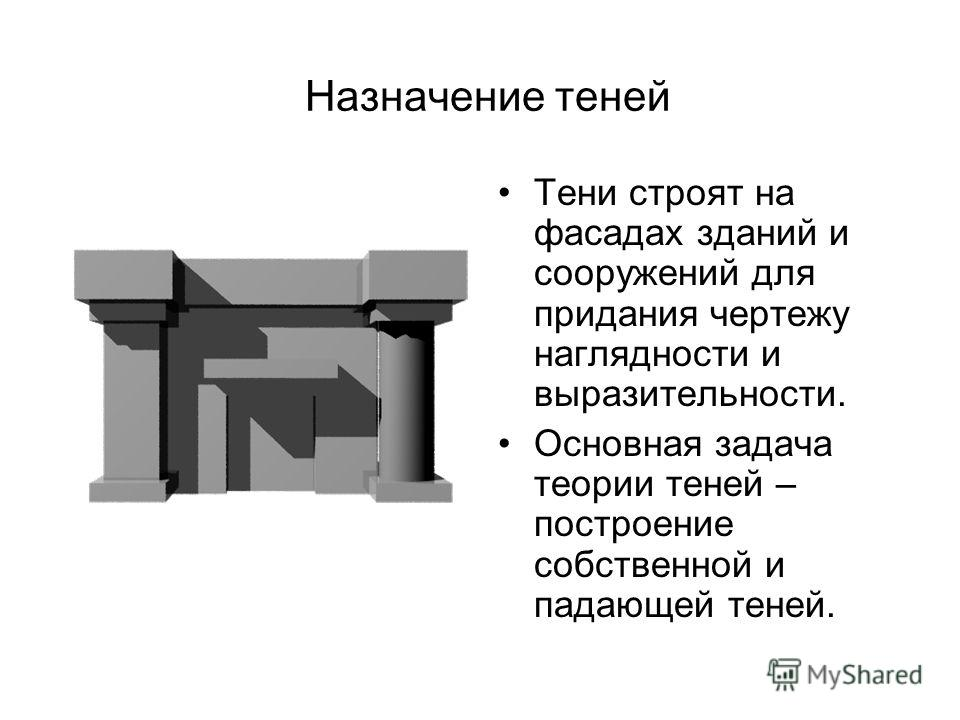 Тени строят на фасадах зданий и сооружений для придания чертежу наглядности и выразительности. Основная задача теории теней – построение собственной и падающей теней. Назначение теней
