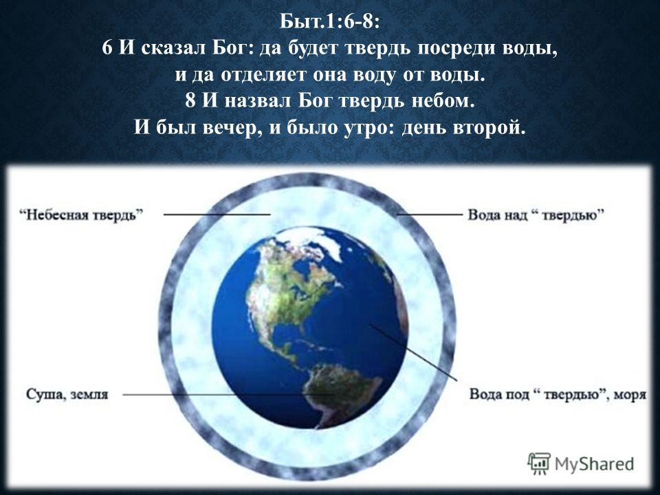Быт.1:6-8: 6 И сказал Бог: да будет твердь посреди воды, и да отделяет она воду от воды. 8 И назвал Бог твердь небом. И был вечер, и было утро: день второй.