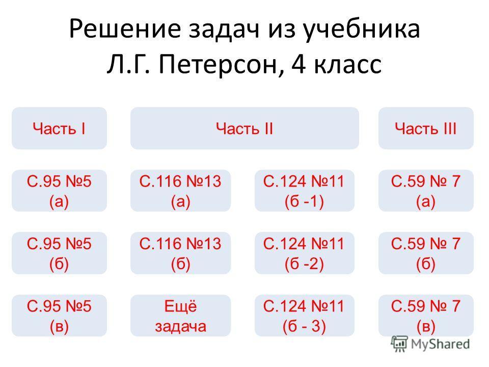 Решение задач из учебника Л.Г. Петерсон, 4 класс С.95 5 (а) С.95 5 (б) С.95 5 (в) С.116 13 (а) Часть IЧасть II С.116 13 (б) Ещё задача С.59 7 (а) Часть III С.59 7 (б) С.59 7 (в) С.124 1 (б ) С.124 1 (б -2) С.124 1 (б - 3)