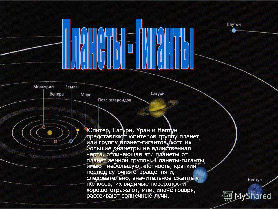 Юпитер, Сатурн, Уран и Нептун представляют юпитеров группу планет, или группу планет-гигантов, хотя их большие диаметры не единственная черта, отличающая эти планеты от планет земной группы. Планеты-гиганты имеют небольшую плотность, краткий период с
