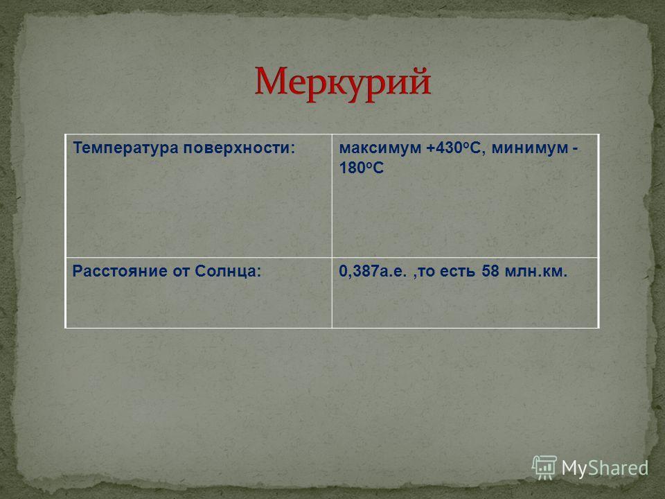 Температура поверхности:максимум +430 o C, минимум - 180 o C Расстояние от Солнца:0,387а.е.,то есть 58 млн.км.