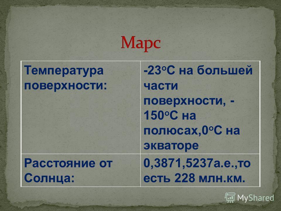 Температура поверхности: -23 o C на большей части поверхности, - 150 o C на полюсах,0 o C на экваторе Расстояние от Солнца: 0,3871,5237а.е.,то есть 228 млн.км.