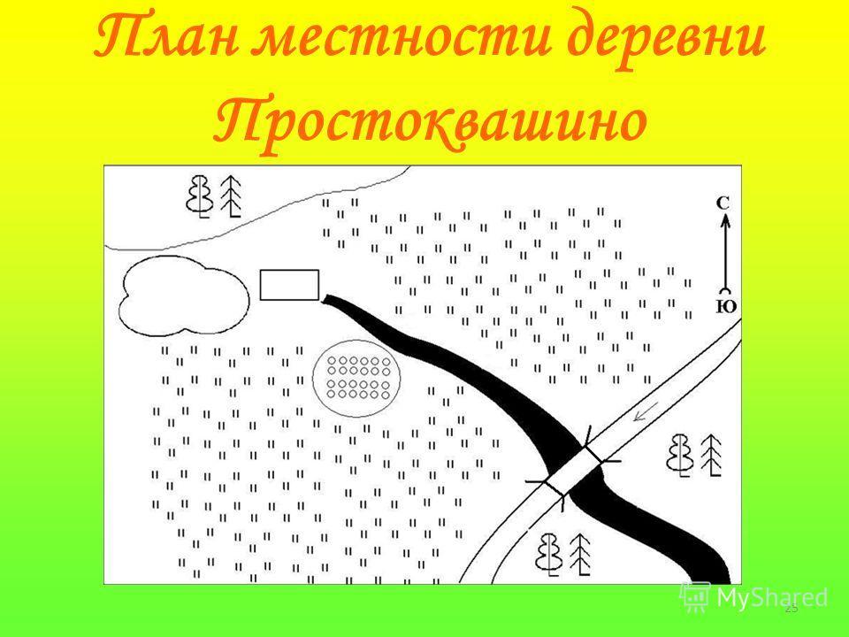 25 План местности деревни Простоквашино
