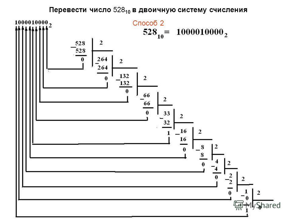 Перевести число 528 10 в двоичную систему счисления Способ 2