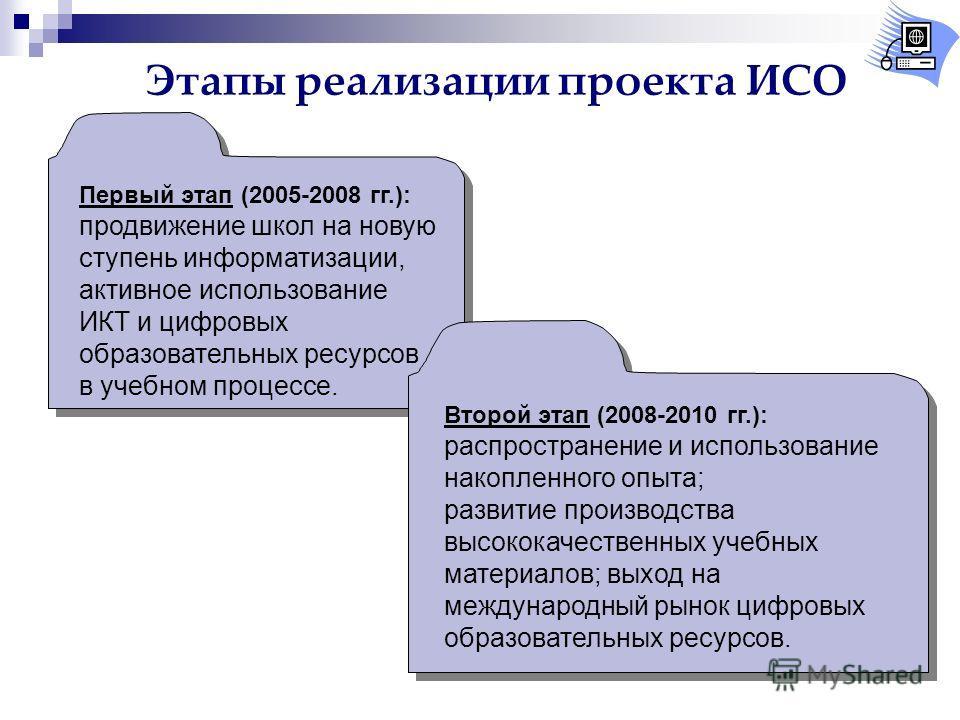 Этапы реализации проекта ИСО Первый этап (2005-2008 гг.): продвижение школ на новую ступень информатизации, активное использование ИКТ и цифровых образовательных ресурсов в учебном процессе. Второй этап (2008-2010 гг.): распространение и использовани