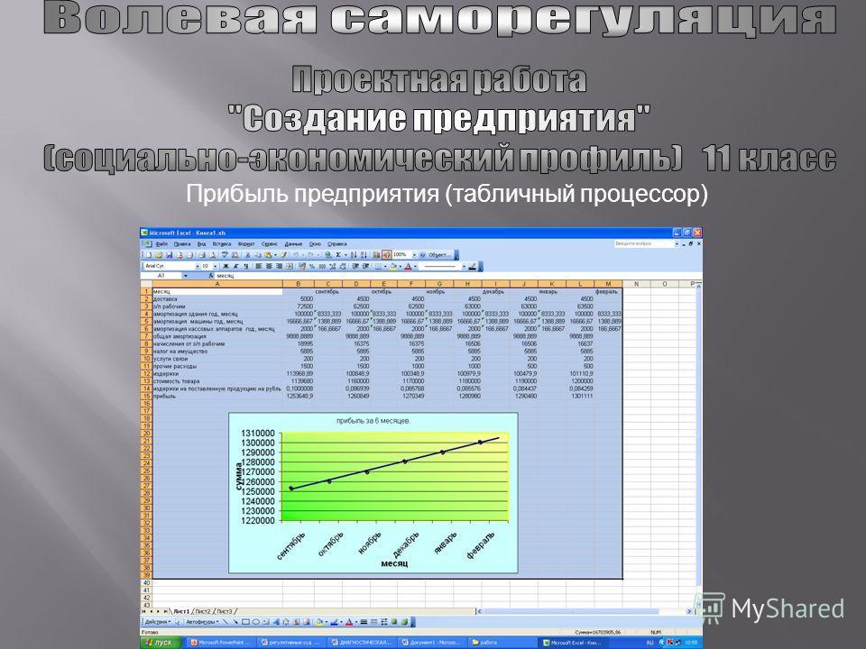 Прибыль предприятия (табличный процессор)