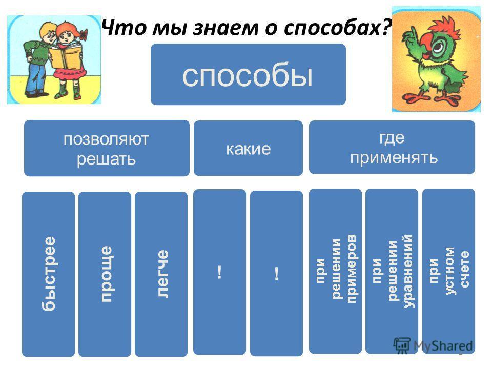 Что мы знаем о способах? способы позволяют решать быстрее проще легче какие !! где применять при решении примеров при решении уравнений при устном счете 2