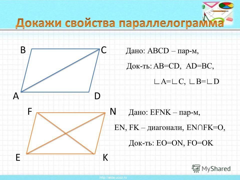 B C Дано: АВСD – пар-м, Док-ть: AB=CD, AD=BC, A=C, B=D A D F N Дано: EFNK – пар-м, EN, FK – диагонали, ENFK=O, Док-ть: EO=ON, FO=OK E K