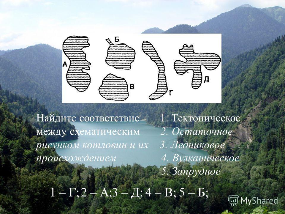 Найдите соответствие 1. Тектоническое между схематическим 2. Остаточное рисунком котловин и их 3. Ледниковое происхождением 4. Вулканическое 5. Запрудное 1 – Г;2 – А;3 – Д;4 – В;5 – Б;