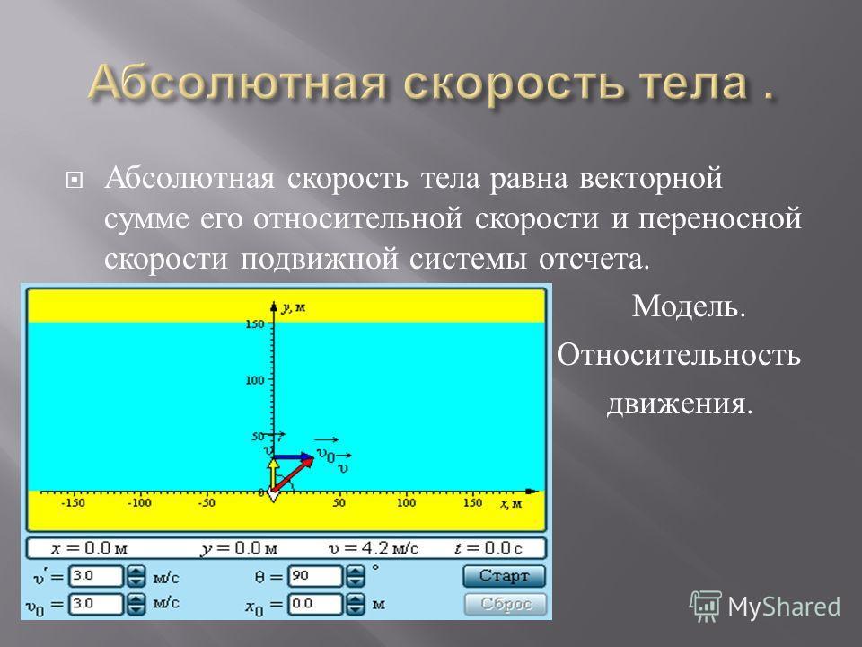 Абсолютная скорость тела равна векторной сумме его относительной скорости и переносной скорости подвижной системы отсчета. Модель. Относительность движения.