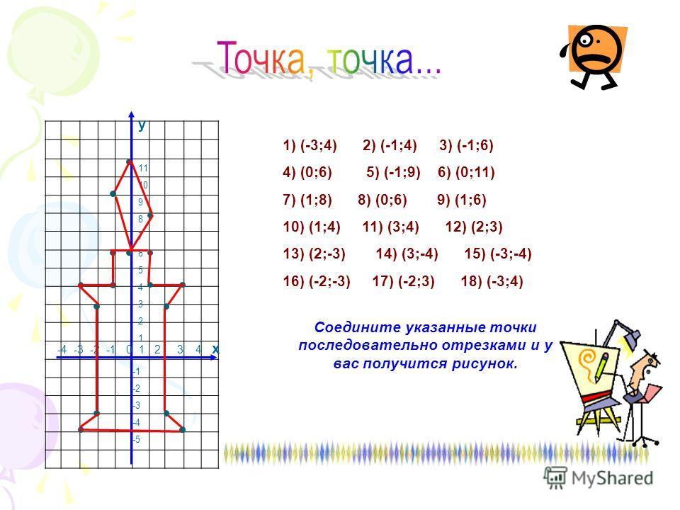 13) 2(1,2m+5)+4=2m+12,8 2,4m+10+4=2m+12,8 2,4m+14=2m+12,8 2,4m-2m=12,8-14 0,4m=-1,2 m=-3 (2;-3) 14) 1,7n+0,9 =2n 1,7n-2n=-0,9 -0,3n=-0,9 n=3 (3;-4) 15) 9-2(x+4)=2x+13 9-2x-8=2x+13 1-2x=2x+13 -2x-2x=13-1 -4x=12 x=-3 (-3;-4) 16) -4(2+3y)+11=-15y-3 -8-1