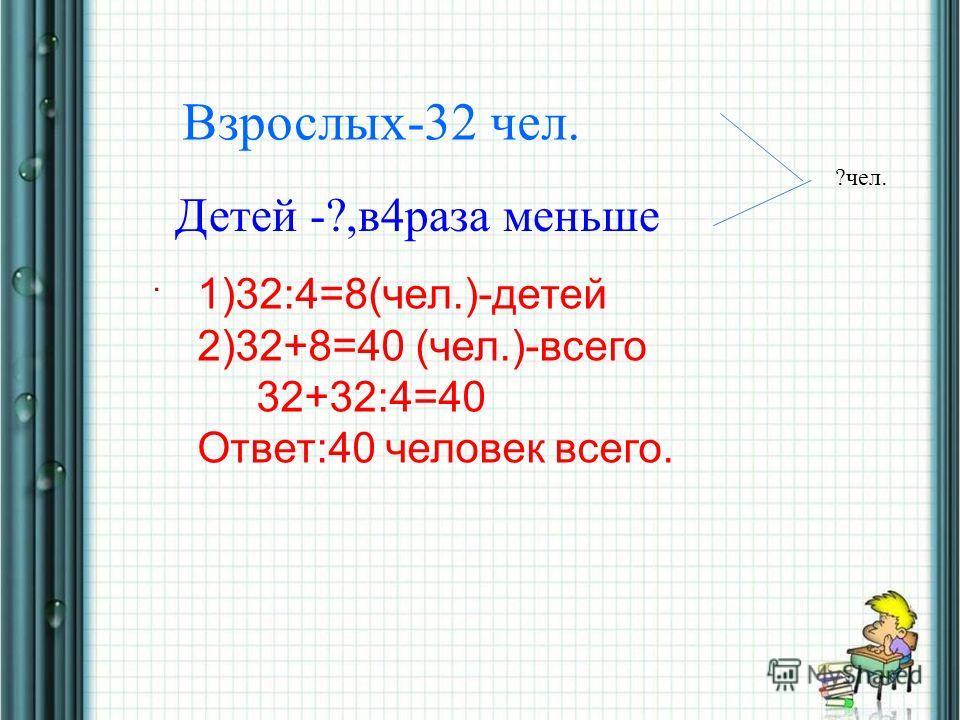 28.04.201414 Взрослых-32 чел. Детей -?,в4раза меньше. ?чел. 1)32:4=8(чел.)-детей 2)32+8=40 (чел.)-всего 32+32:4=40 Ответ:40 человек всего.