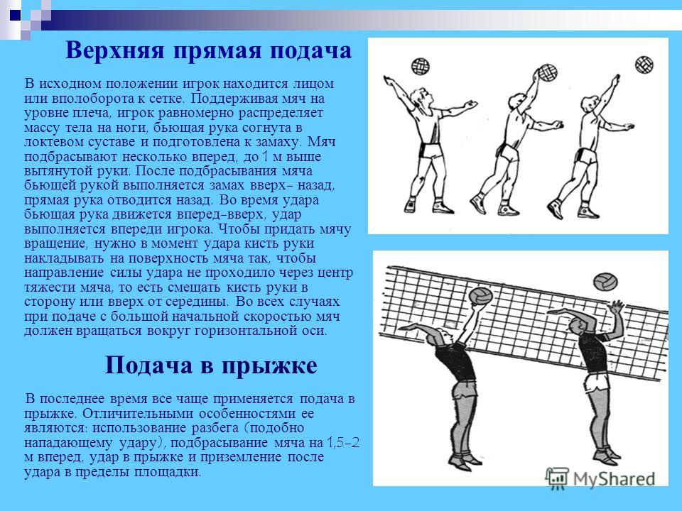 Верхняя прямая подача В исходном положении игрок находится лицом или вполоборота к сетке. Поддерживая мяч на уровне плеча, игрок равномерно распределяет массу тела на ноги, бьющая рука согнута в локтевом суставе и подготовлена к замаху. Мяч подбрасыв