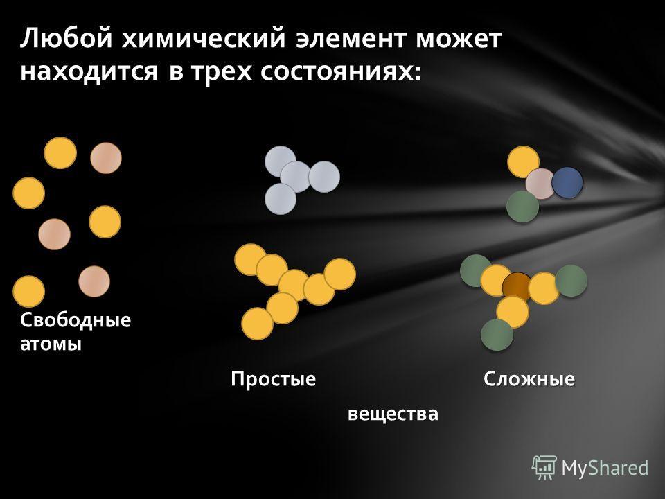 Любой химический элемент может находится в трех состояниях: Свободныеатомы Простые Сложные Простые Сложные вещества вещества